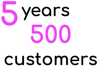5 years 500 customers pink