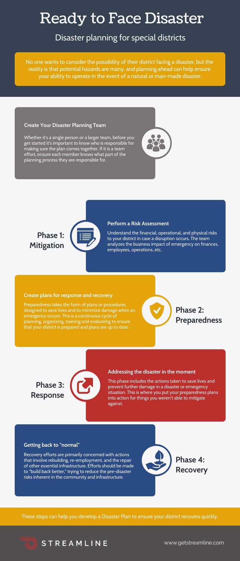 dp-infographic